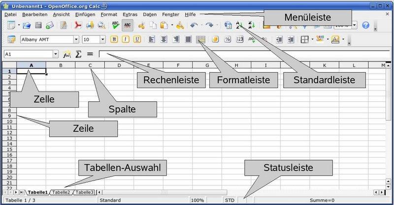 openoffice tabellenkalkulation